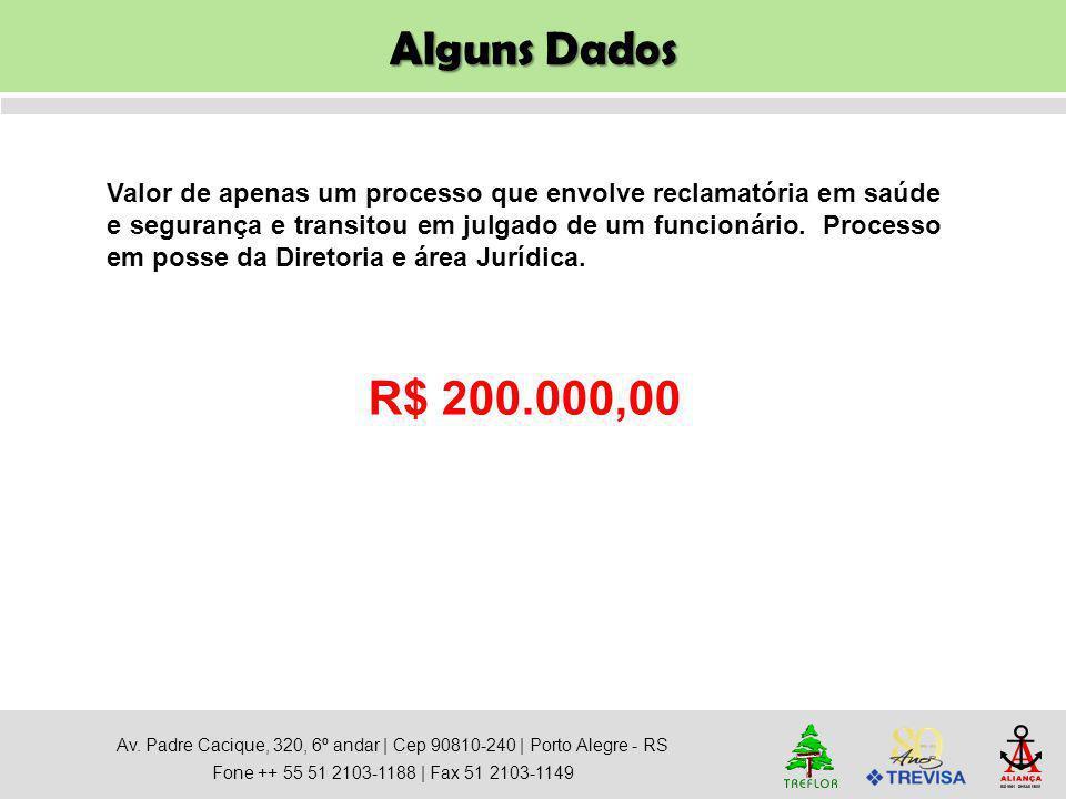 Alguns Dados Av. Padre Cacique, 320, 6º andar   Cep 90810-240   Porto Alegre - RS Fone ++ 55 51 2103-1188   Fax 51 2103-1149 Valor de apenas um proces