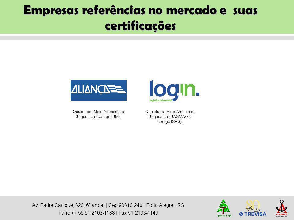 Av. Padre Cacique, 320, 6º andar   Cep 90810-240   Porto Alegre - RS Fone ++ 55 51 2103-1188   Fax 51 2103-1149 Qualidade, Meio Ambiente e Segurança (