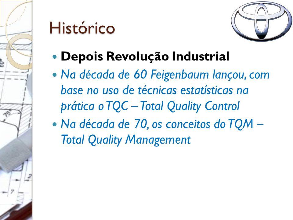 Histórico Depois Revolução Industrial Na década de 60 Feigenbaum lançou, com base no uso de técnicas estatísticas na prática o TQC – Total Quality Control Na década de 70, os conceitos do TQM – Total Quality Management