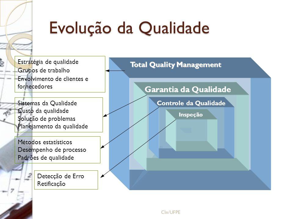 Evolução da Qualidade Total Quality Management Garantia da Qualidade Controle da Qualidade Inspeção Detecção de Erro Retificação Métodos estatísticos Desempenho de processo Padrões de qualidade Sistemas da Qualidade Custo da qualidade Solução de problemas Planejamento da qualidade Estratégia de qualidade Grupos de trabalho Envolvimento de clientes e fornecedores CIn/UFPE