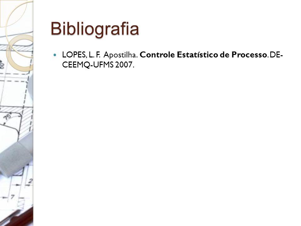 Bibliografia LOPES, L. F. Apostilha. Controle Estatístico de Processo. DE- CEEMQ-UFMS 2007.
