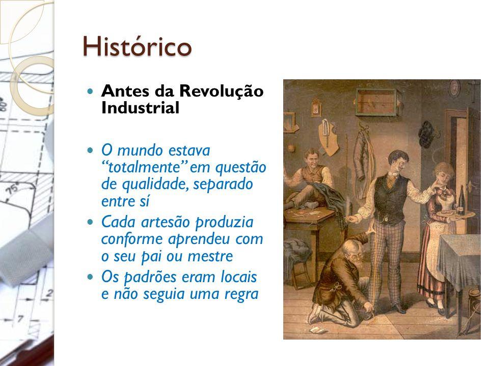 Histórico Antes da Revolução Industrial O mundo estava totalmente em questão de qualidade, separado entre sí Cada artesão produzia conforme aprendeu com o seu pai ou mestre Os padrões eram locais e não seguia uma regra