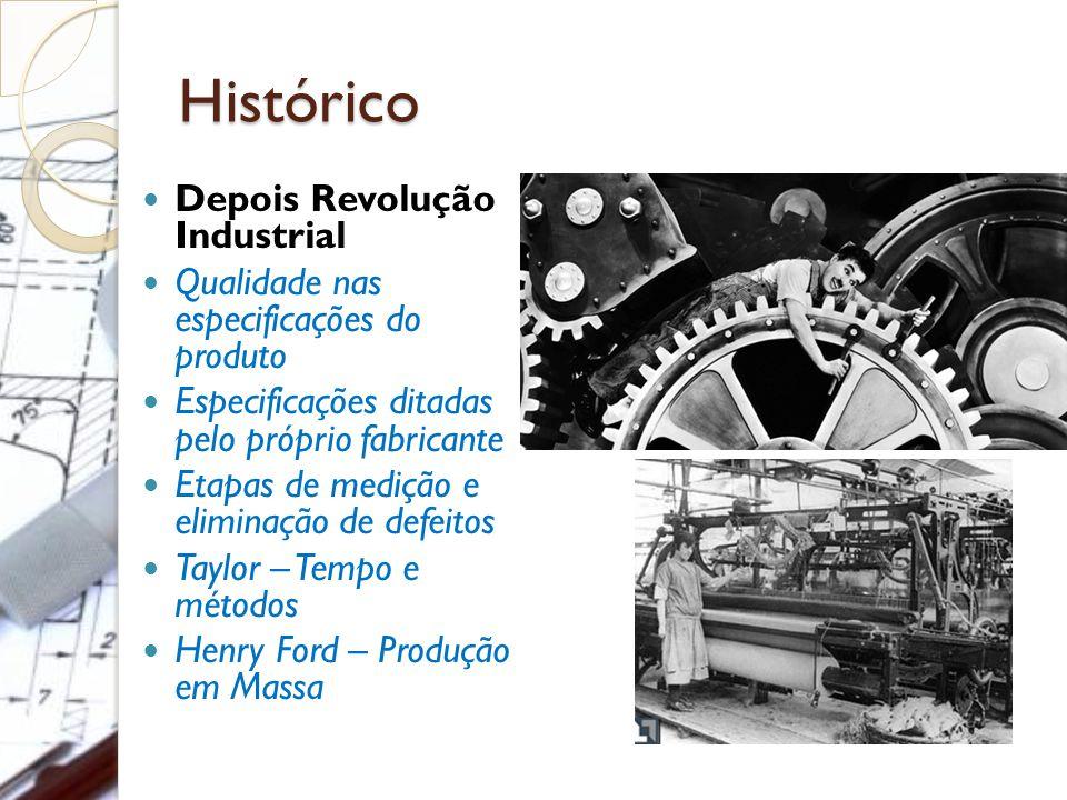 Histórico Depois Revolução Industrial Qualidade nas especificações do produto Especificações ditadas pelo próprio fabricante Etapas de medição e eliminação de defeitos Taylor – Tempo e métodos Henry Ford – Produção em Massa