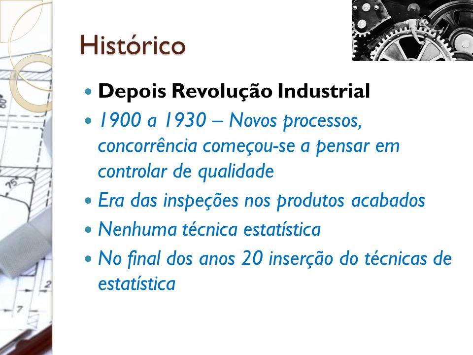 Histórico Depois Revolução Industrial 1900 a 1930 – Novos processos, concorrência começou-se a pensar em controlar de qualidade Era das inspeções nos produtos acabados Nenhuma técnica estatística No final dos anos 20 inserção do técnicas de estatística