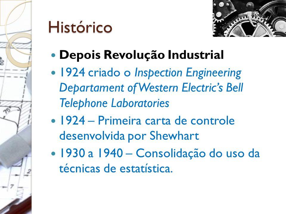 Histórico Depois Revolução Industrial 1924 criado o Inspection Engineering Departament of Western Electric's Bell Telephone Laboratories 1924 – Primeira carta de controle desenvolvida por Shewhart 1930 a 1940 – Consolidação do uso da técnicas de estatística.