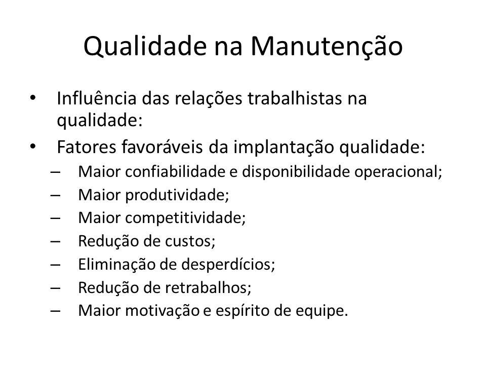 Qualidade na Manutenção Influência das relações trabalhistas na qualidade: Fatores favoráveis da implantação qualidade: – Maior confiabilidade e dispo