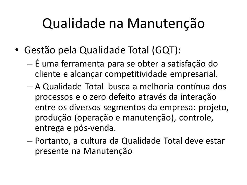 Gestão pela Qualidade Total (GQT): – É uma ferramenta para se obter a satisfação do cliente e alcançar competitividade empresarial. – A Qualidade Tota