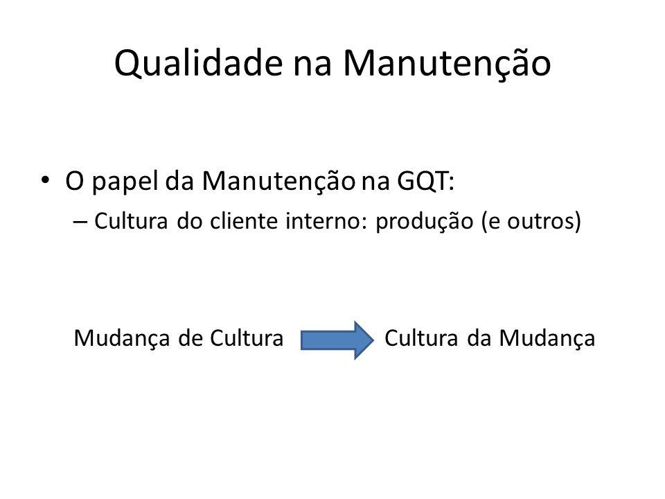 Qualidade na Manutenção O papel da Manutenção na GQT: – Cultura do cliente interno: produção (e outros) Mudança de Cultura Cultura da Mudança