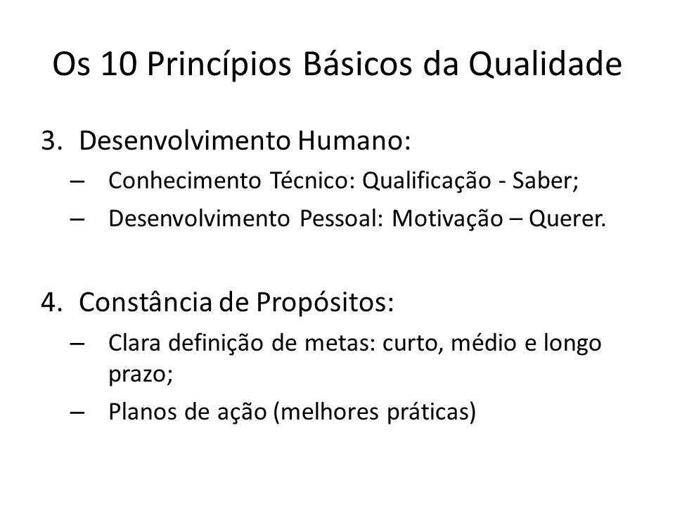 Os 10 Princípios Básicos da Qualidade 3.Desenvolvimento Humano: – Conhecimento Técnico: Qualificação - Saber; – Desenvolvimento Pessoal: Motivação – Q