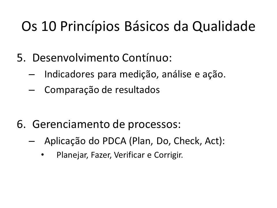 Os 10 Princípios Básicos da Qualidade 5.Desenvolvimento Contínuo: – Indicadores para medição, análise e ação. – Comparação de resultados 6.Gerenciamen
