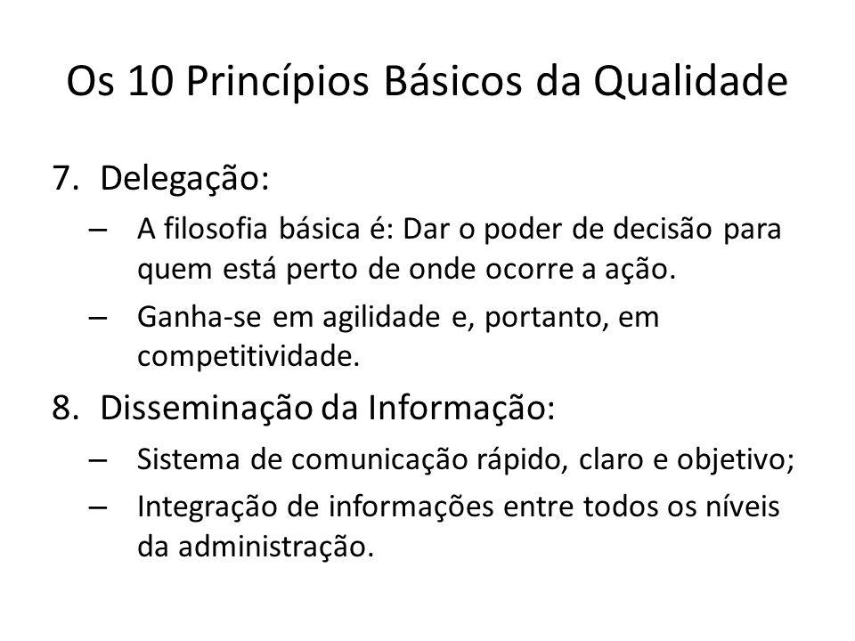 Os 10 Princípios Básicos da Qualidade 7.Delegação: – A filosofia básica é: Dar o poder de decisão para quem está perto de onde ocorre a ação. – Ganha-