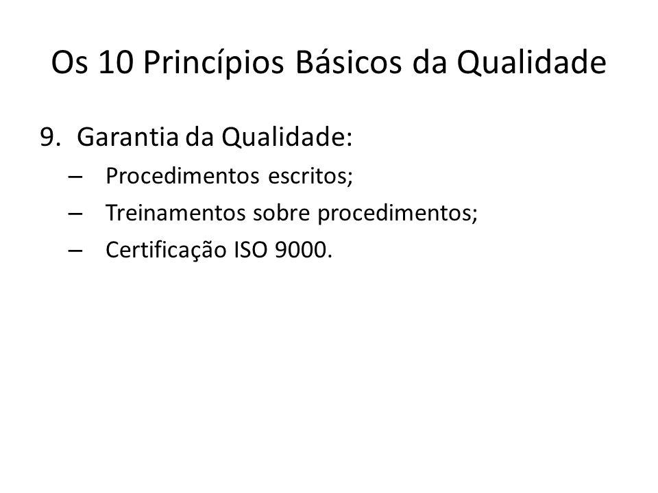 Os 10 Princípios Básicos da Qualidade 9.Garantia da Qualidade: – Procedimentos escritos; – Treinamentos sobre procedimentos; – Certificação ISO 9000.