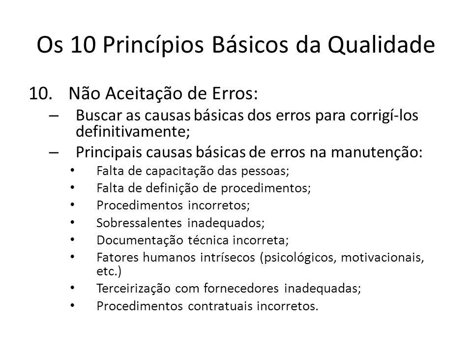 Os 10 Princípios Básicos da Qualidade 10. Não Aceitação de Erros: – Buscar as causas básicas dos erros para corrigí-los definitivamente; – Principais