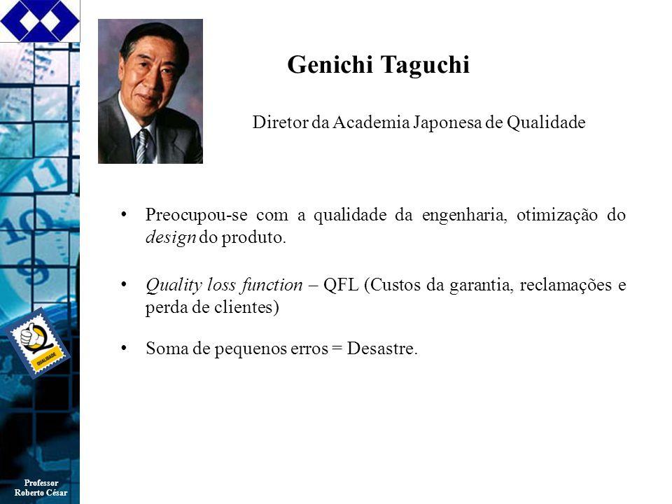 Professor Roberto César Genichi Taguchi Preocupou-se com a qualidade da engenharia, otimização do design do produto.
