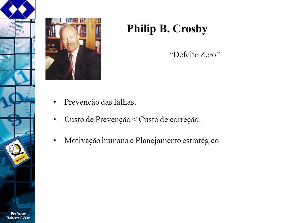 Professor Roberto César Philip B.Crosby Prevenção das falhas.