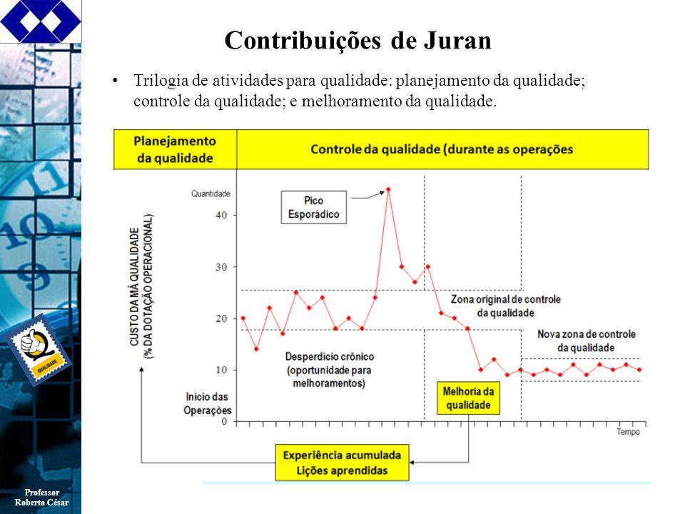 Professor Roberto César Trilogia de atividades para qualidade: planejamento da qualidade; controle da qualidade; e melhoramento da qualidade.