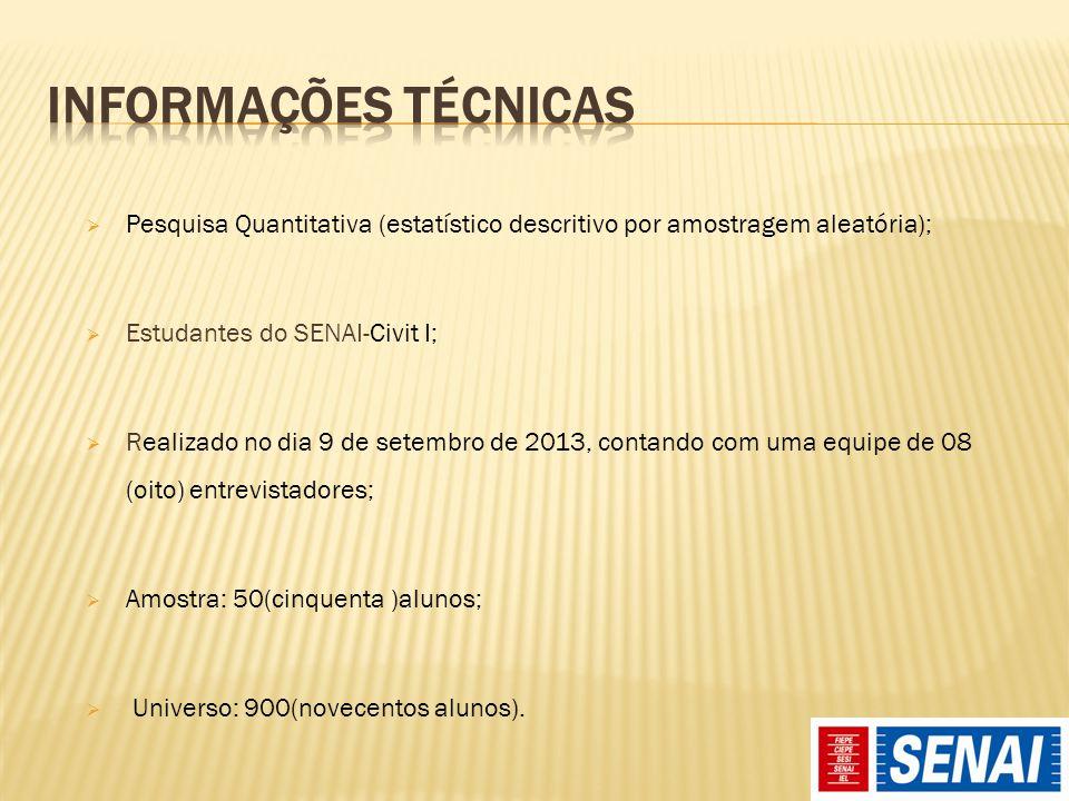  Pesquisa Quantitativa (estatístico descritivo por amostragem aleatória);  Estudantes do SENAI-Civit I;  Realizado no dia 9 de setembro de 2013, co