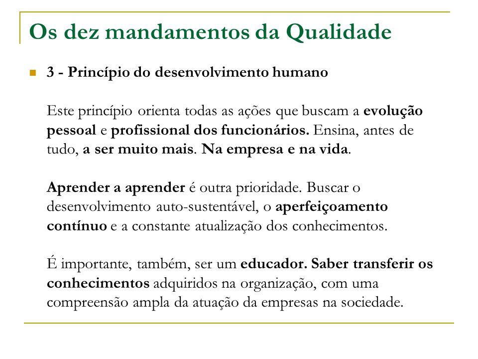 Os dez mandamentos da Qualidade 3 - Princípio do desenvolvimento humano Este princípio orienta todas as ações que buscam a evolução pessoal e profissi