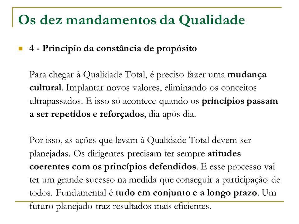 Os dez mandamentos da Qualidade 4 - Princípio da constância de propósito Para chegar à Qualidade Total, é preciso fazer uma mudança cultural. Implanta
