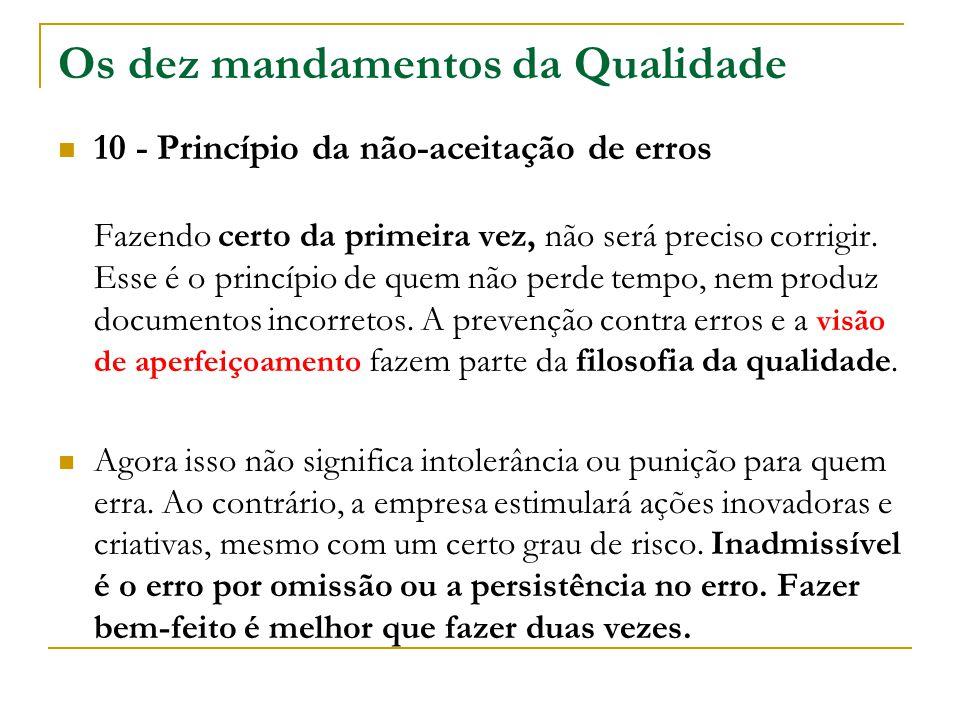 Os dez mandamentos da Qualidade 10 - Princípio da não-aceitação de erros Fazendo certo da primeira vez, não será preciso corrigir. Esse é o princípio