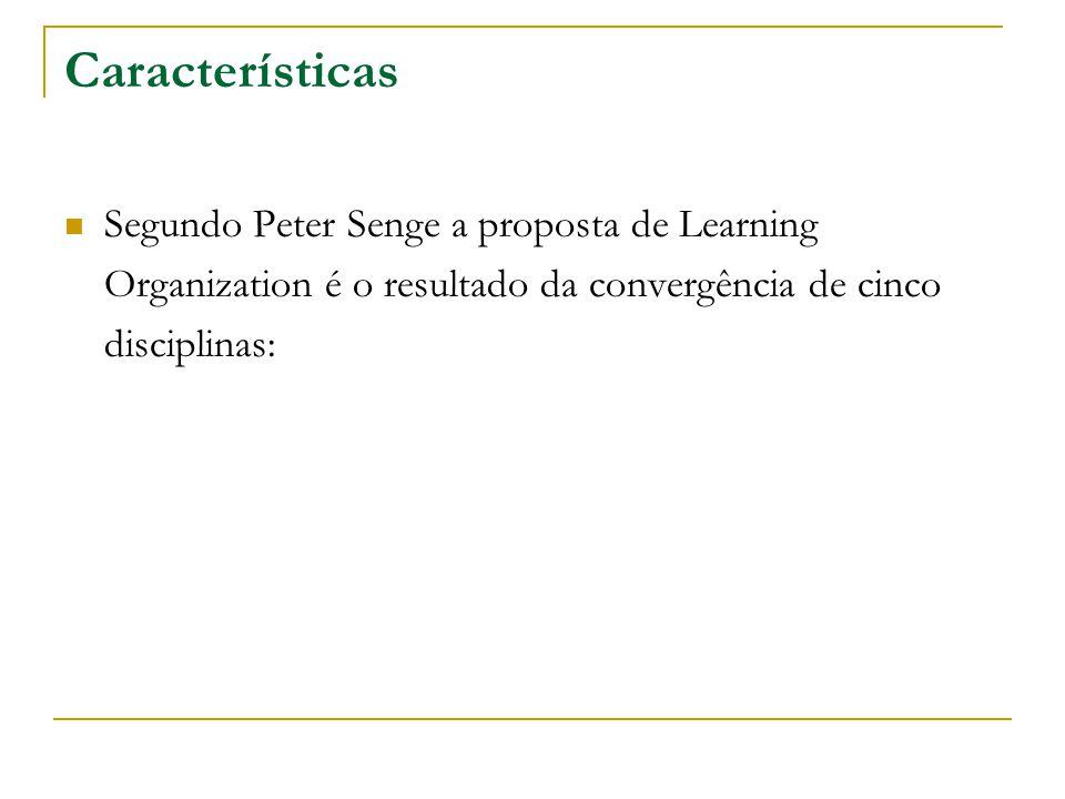 Características Segundo Peter Senge a proposta de Learning Organization é o resultado da convergência de cinco disciplinas: