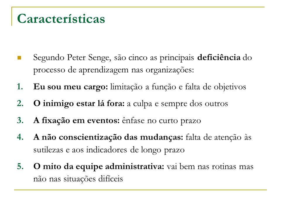 Características Segundo Peter Senge, são cinco as principais deficiência do processo de aprendizagem nas organizações: 1.Eu sou meu cargo: limitação a