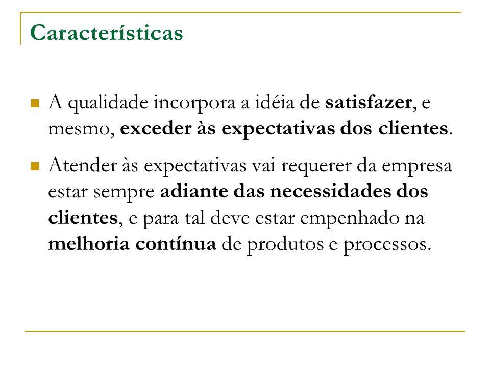 Características A qualidade incorpora a idéia de satisfazer, e mesmo, exceder às expectativas dos clientes. Atender às expectativas vai requerer da em