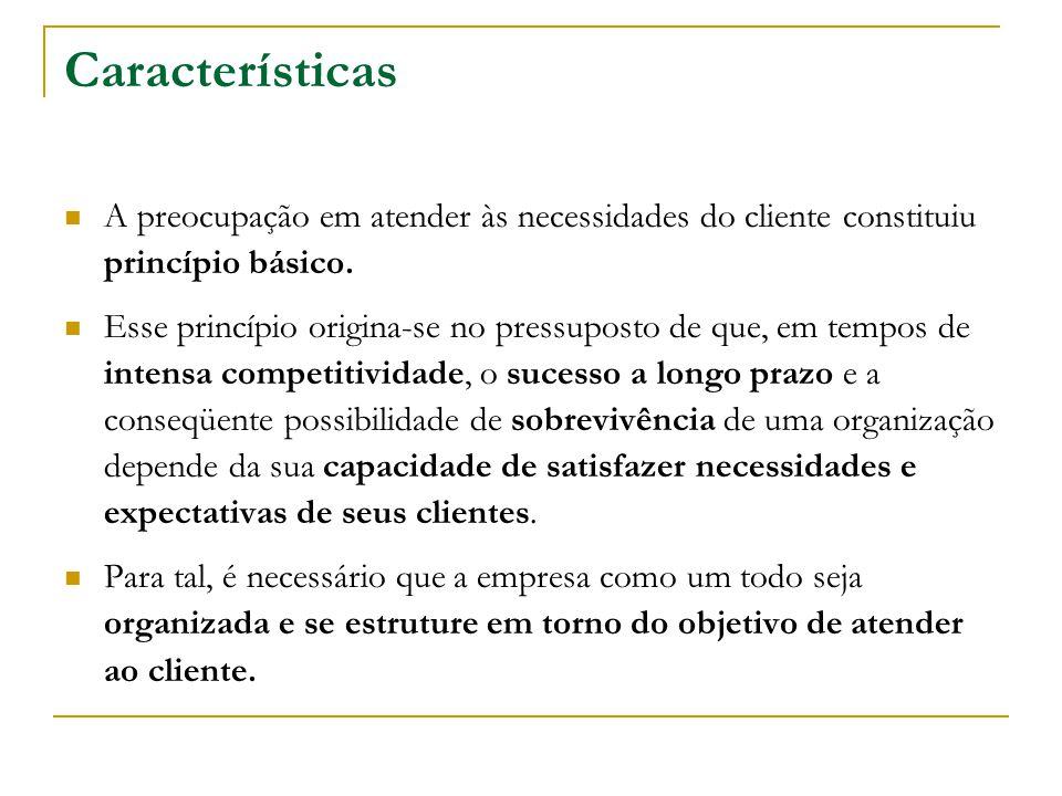 Características A preocupação em atender às necessidades do cliente constituiu princípio básico. Esse princípio origina-se no pressuposto de que, em t