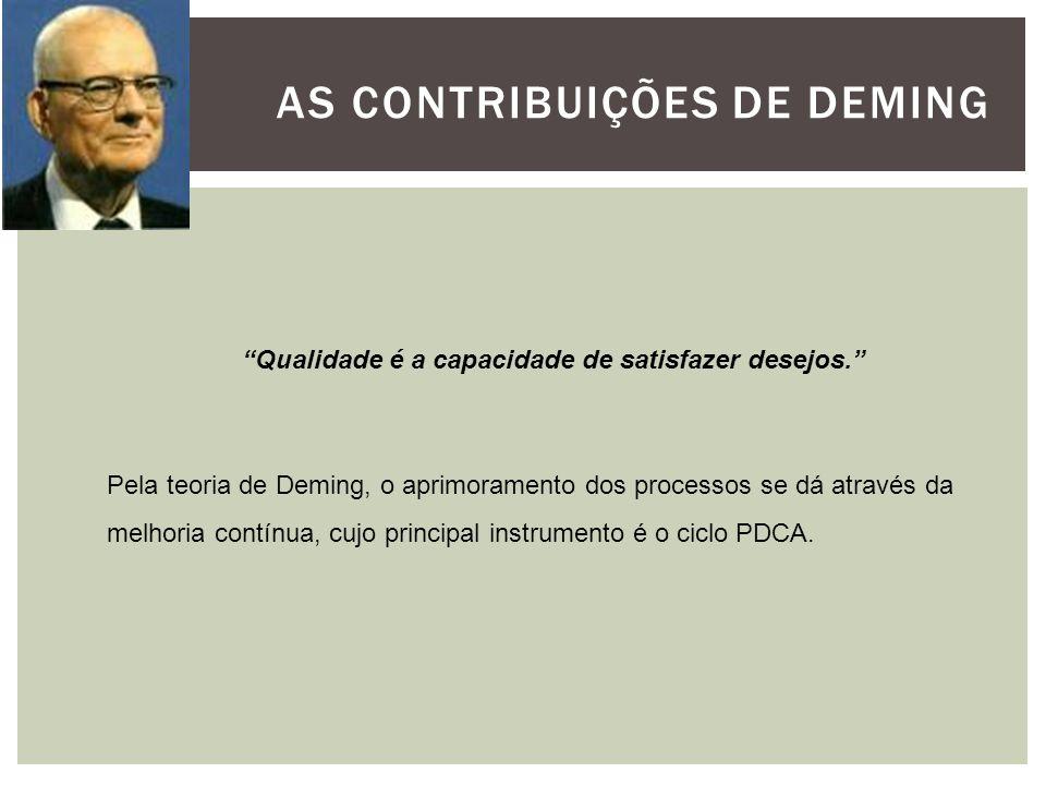 Pela teoria de Deming, o aprimoramento dos processos se dá através da melhoria contínua, cujo principal instrumento é o ciclo PDCA.
