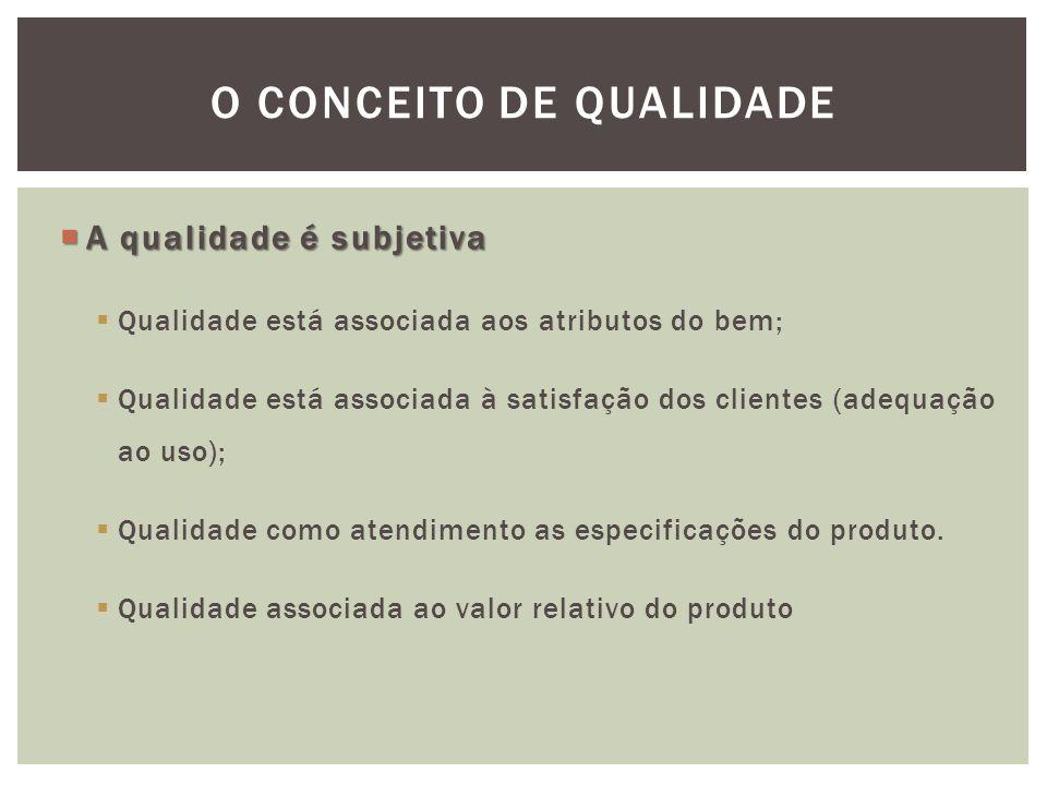  A qualidade é subjetiva  Qualidade está associada aos atributos do bem;  Qualidade está associada à satisfação dos clientes (adequação ao uso);  Qualidade como atendimento as especificações do produto.