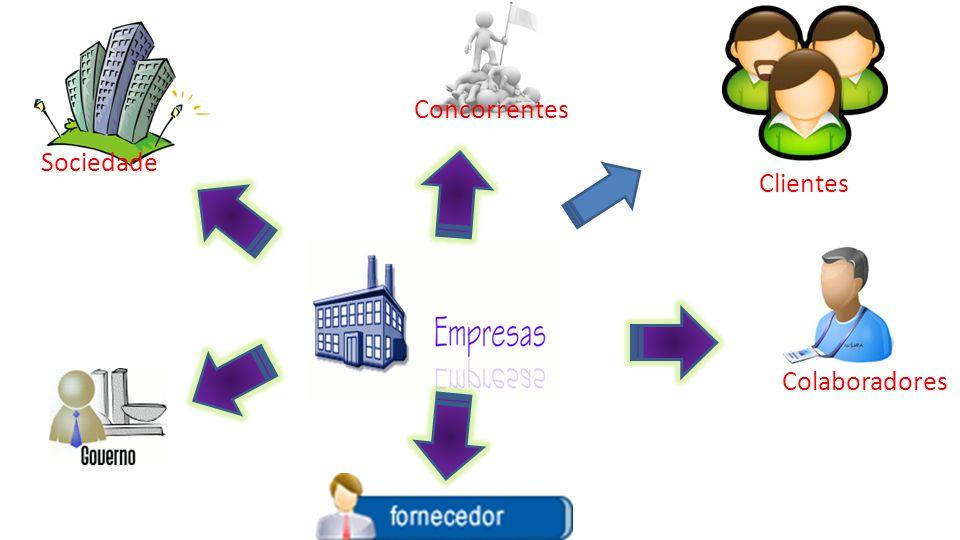 Clientes Colaboradores Sociedade Concorrentes
