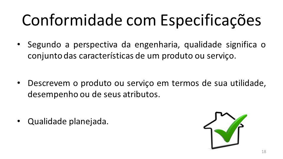Conformidade com Especificações Segundo a perspectiva da engenharia, qualidade significa o conjunto das características de um produto ou serviço.