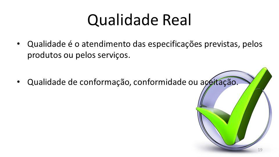 Qualidade Real Qualidade é o atendimento das especificações previstas, pelos produtos ou pelos serviços.