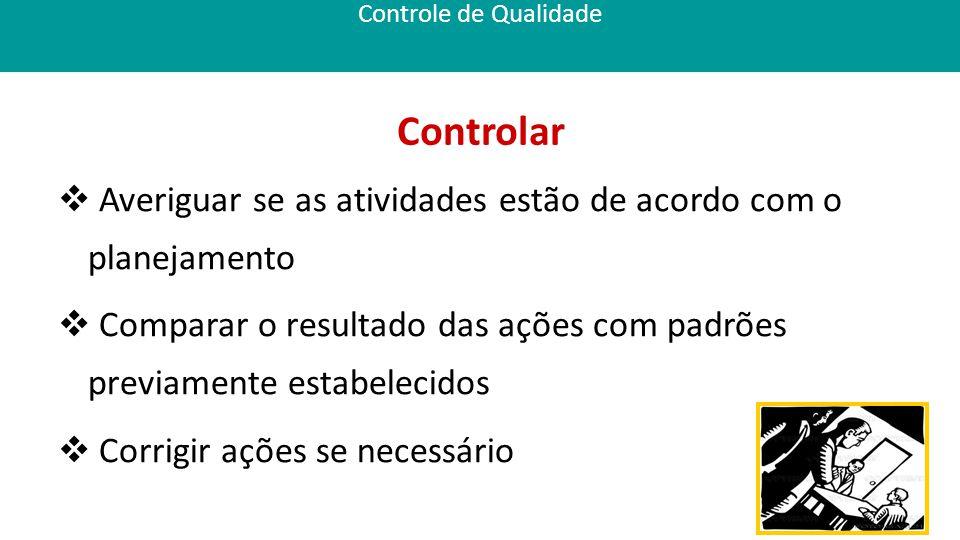 Controle de Qualidade Controlar  Averiguar se as atividades estão de acordo com o planejamento  Comparar o resultado das ações com padrões previamente estabelecidos  Corrigir ações se necessário