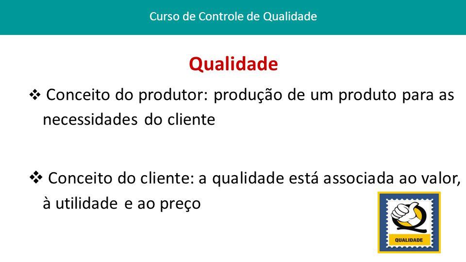 Curso de Controle de Qualidade Qualidade  Conceito do produtor: produção de um produto para as necessidades do cliente  Conceito do cliente: a qualidade está associada ao valor, à utilidade e ao preço