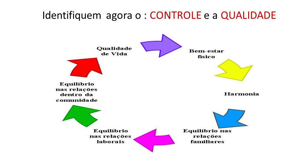 Identifiquem agora o : CONTROLE e a QUALIDADE