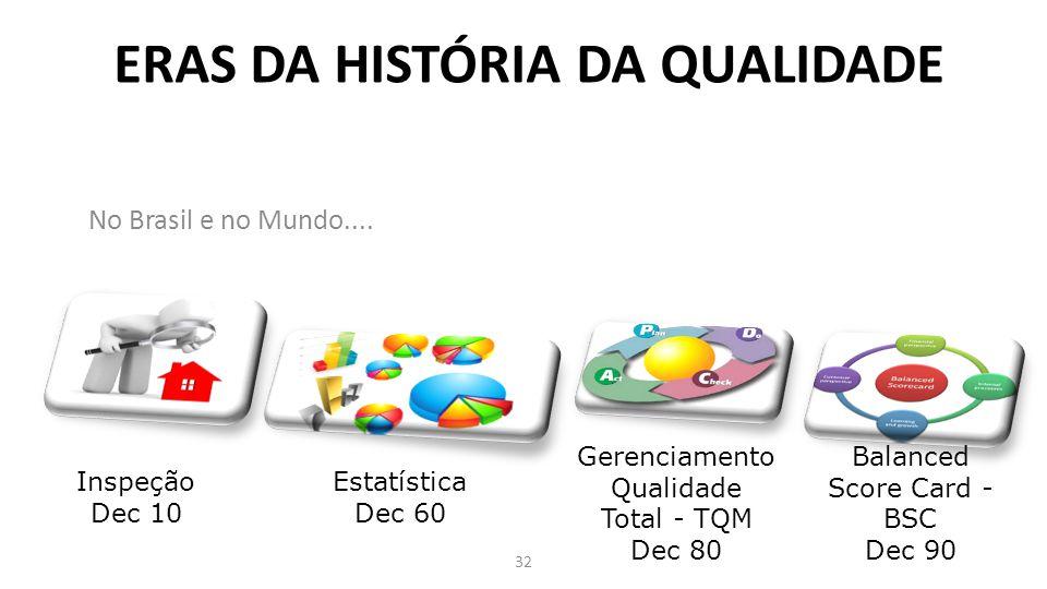 No Brasil e no Mundo....