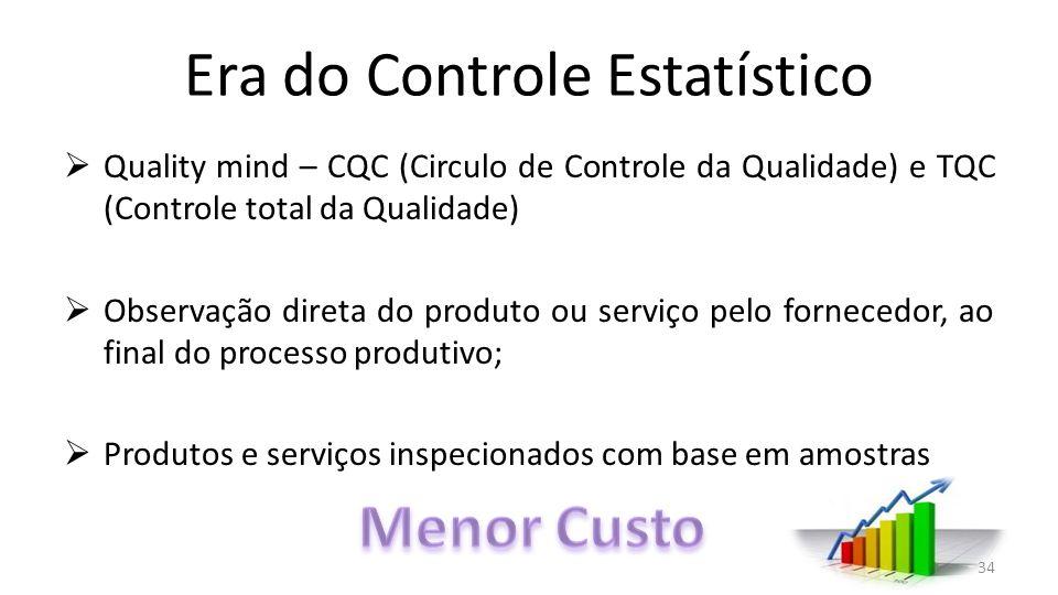 Era do Controle Estatístico  Quality mind – CQC (Circulo de Controle da Qualidade) e TQC (Controle total da Qualidade)  Observação direta do produto ou serviço pelo fornecedor, ao final do processo produtivo;  Produtos e serviços inspecionados com base em amostras 34