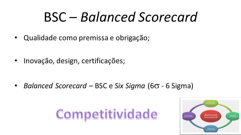 BSC – Balanced Scorecard Qualidade como premissa e obrigação; Inovação, design, certificações; Balanced Scorecard – BSC e Six Sigma (6  - 6 Sigma) 36
