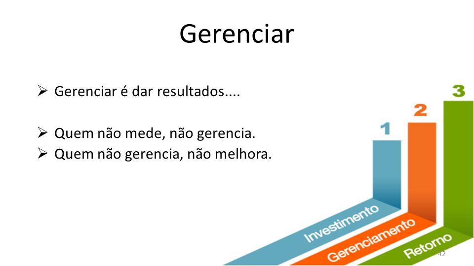 Gerenciar  Gerenciar é dar resultados....  Quem não mede, não gerencia.