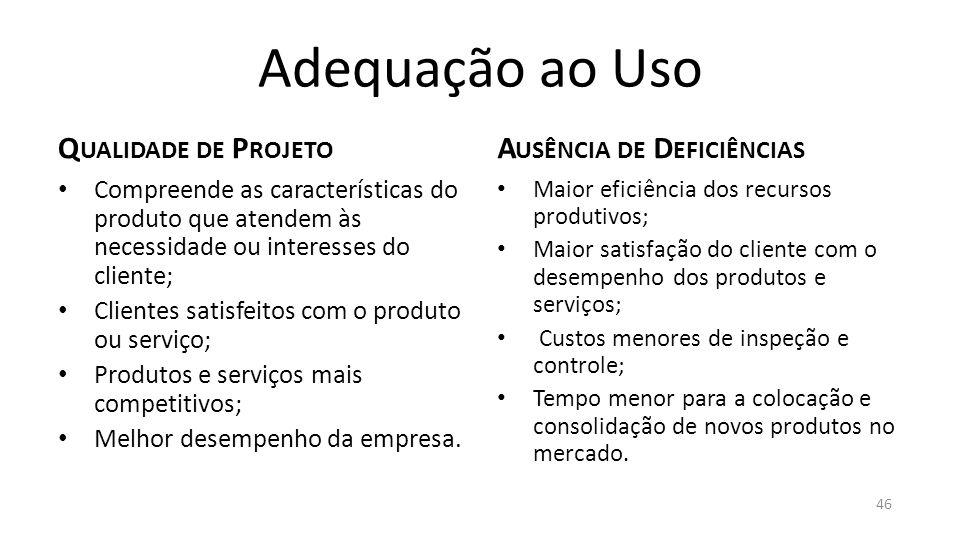 Adequação ao Uso Compreende as características do produto que atendem às necessidade ou interesses do cliente; Clientes satisfeitos com o produto ou serviço; Produtos e serviços mais competitivos; Melhor desempenho da empresa.