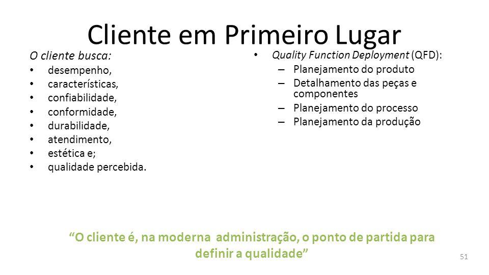 Cliente em Primeiro Lugar O cliente busca: desempenho, características, confiabilidade, conformidade, durabilidade, atendimento, estética e; qualidade percebida.