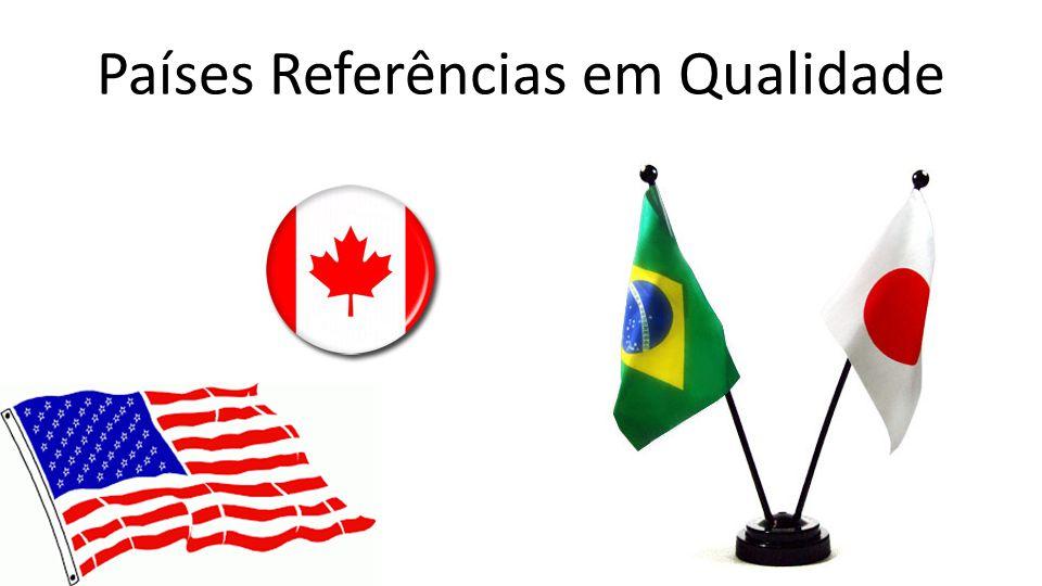 Países Referências em Qualidade