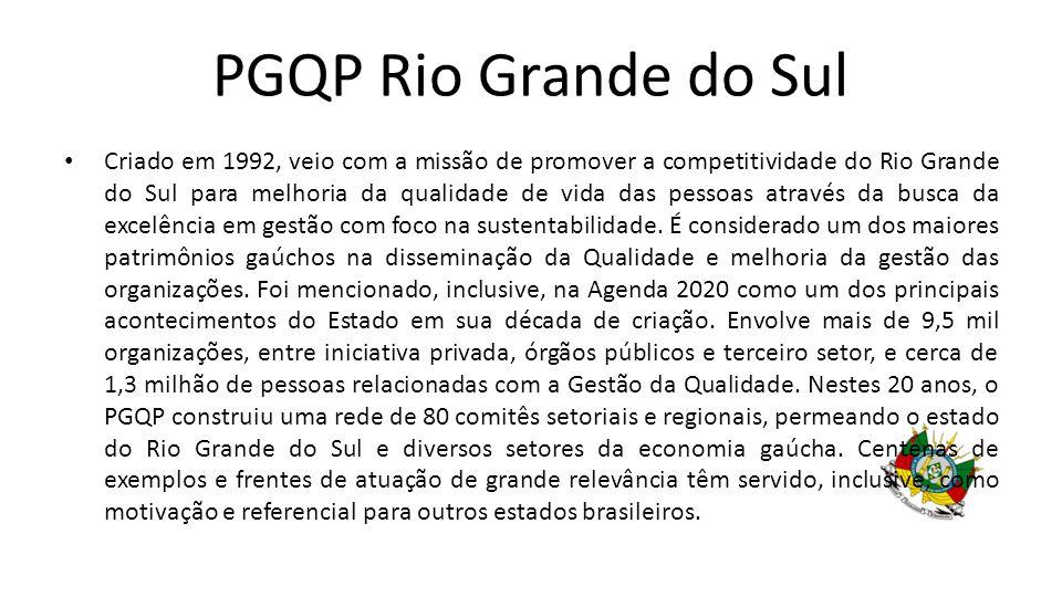 PGQP Rio Grande do Sul Criado em 1992, veio com a missão de promover a competitividade do Rio Grande do Sul para melhoria da qualidade de vida das pessoas através da busca da excelência em gestão com foco na sustentabilidade.