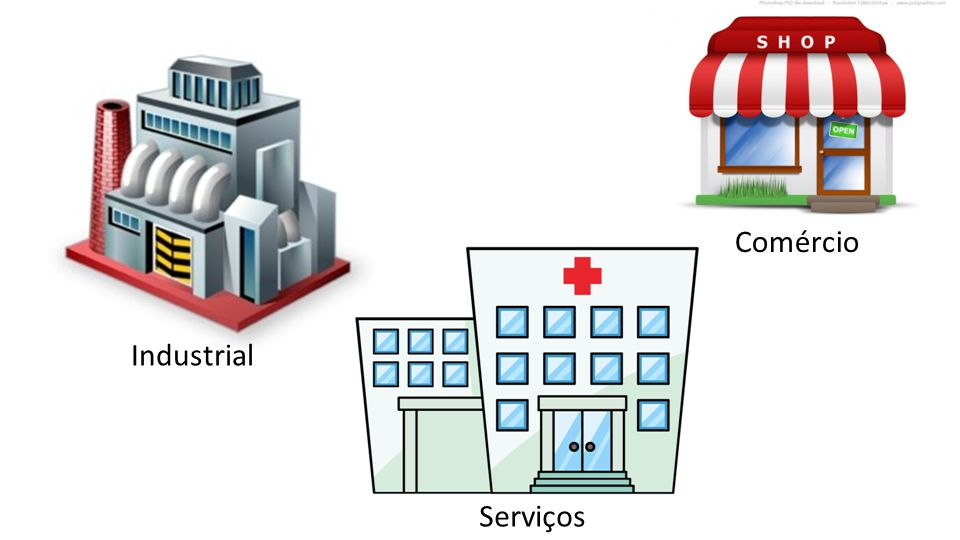 Industrial Comércio Serviços