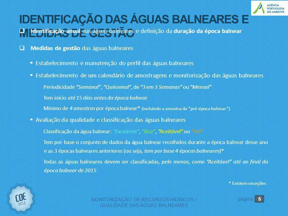 5 MONITORIZAÇÃO DE RECURSOS HÍDRICOS – QUALIDADE DAS ÁGUAS BALNEARES página IDENTIFICAÇÃO DAS ÁGUAS BALNEARES E MEDIDAS DE GESTÃO  Identificação anua