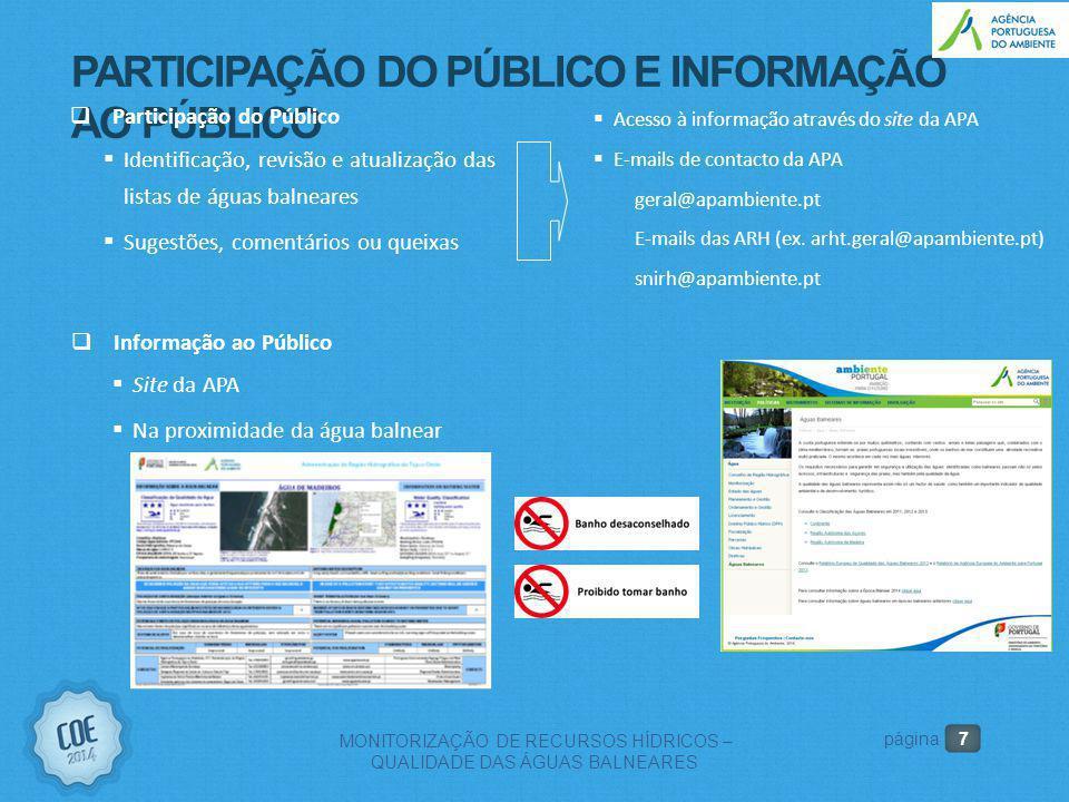 7 MONITORIZAÇÃO DE RECURSOS HÍDRICOS – QUALIDADE DAS ÁGUAS BALNEARES página PARTICIPAÇÃO DO PÚBLICO E INFORMAÇÃO AO PÚBLICO  Participação do Público