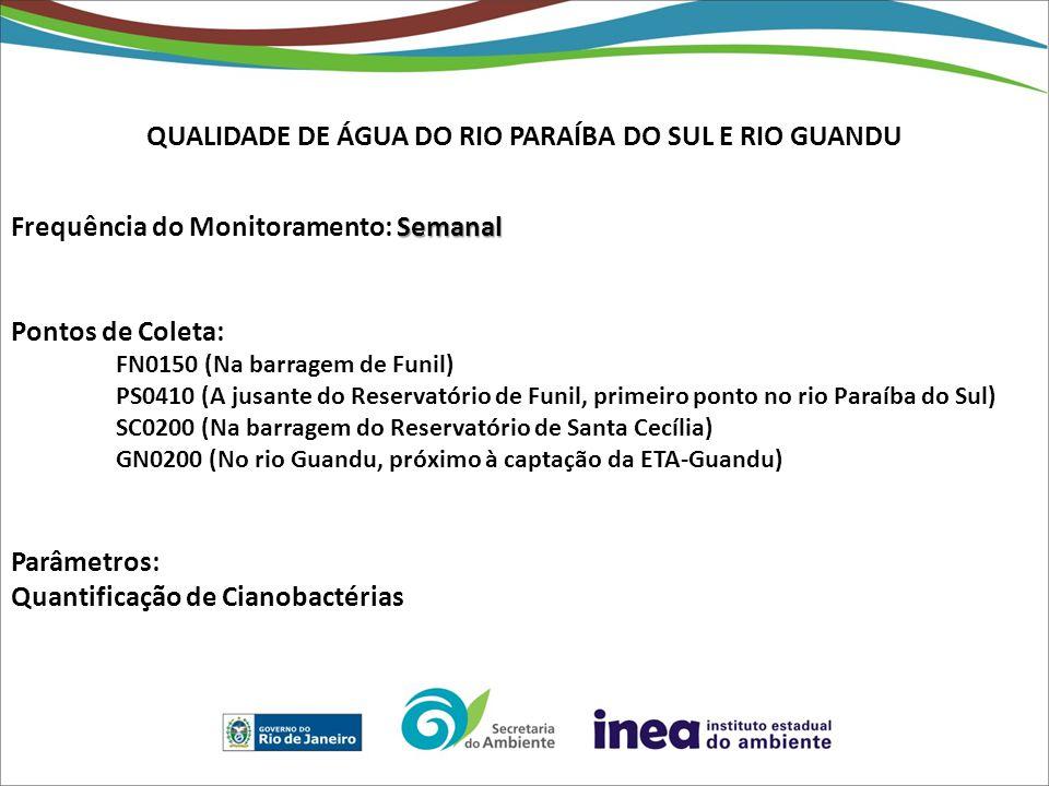 QUALIDADE DE ÁGUA DO RIO PARAÍBA DO SUL E RIO GUANDU Semanal Frequência do Monitoramento: Semanal Pontos de Coleta: FN0150 (Na barragem de Funil) PS04