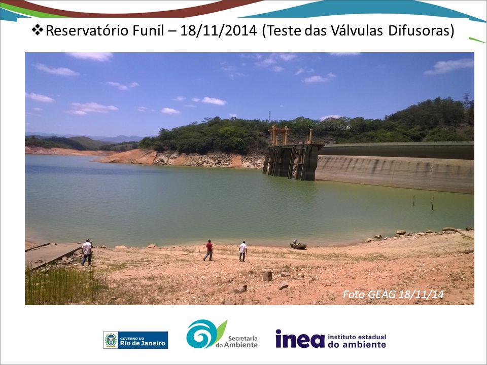  Reservatório Funil – 18/11/2014 (Teste das Válvulas Difusoras) Foto GEAG 18/11/14