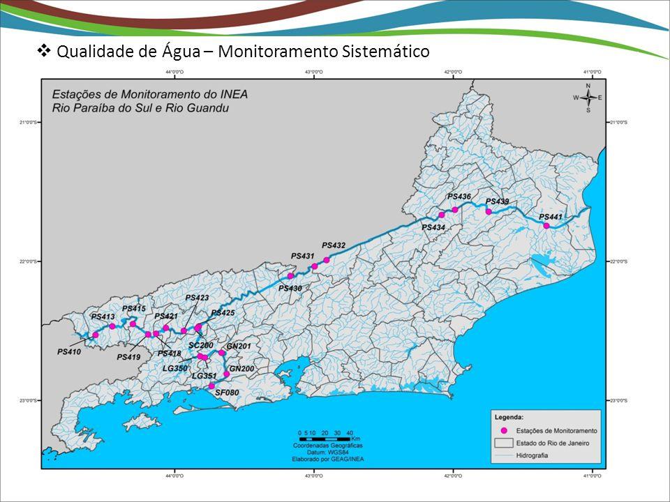  Qualidade de Água – Monitoramento Sistemático